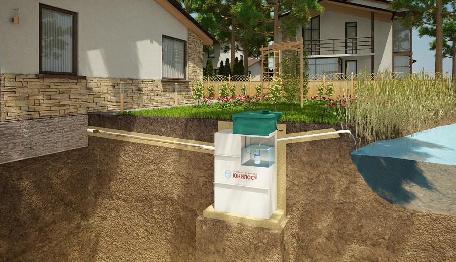 Отведение очищенной воды в канаву