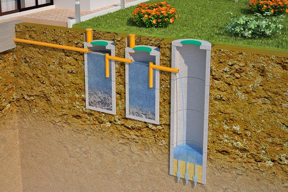 Как сделать переливной септик из бетонных колец